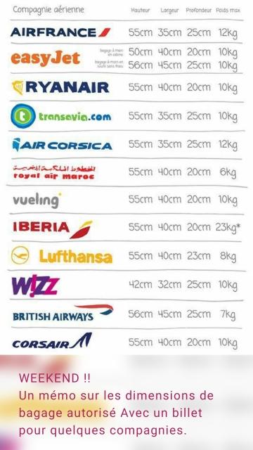 WEEKEND !! Un mémo sur les dimensions de bagage autorisé Avec un billet pour quelques compagnies.